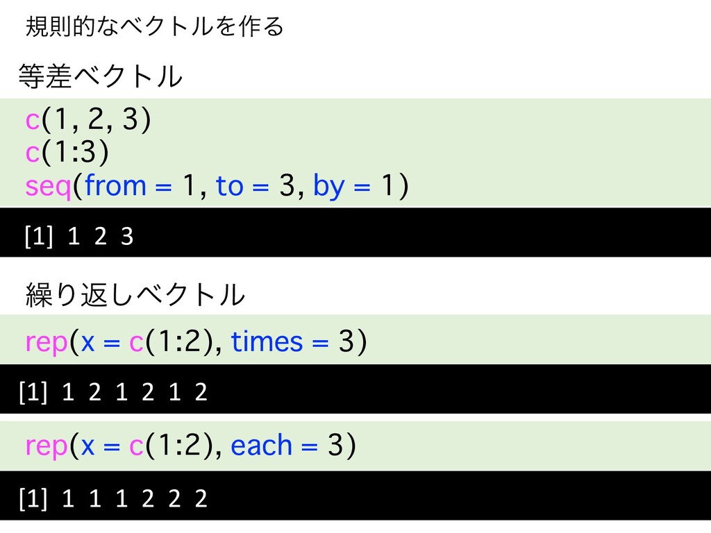 نଇతͳϕΫτϧΛ࡞Δ c(1, 2, 3) c(1:3) seq(from = 1, to ...