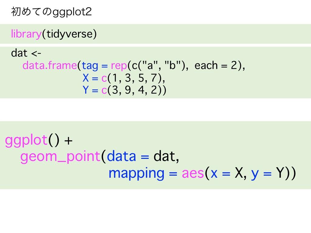 ॳΊͯͷHHQMPU library(tidyverse) dat <- data.fram...