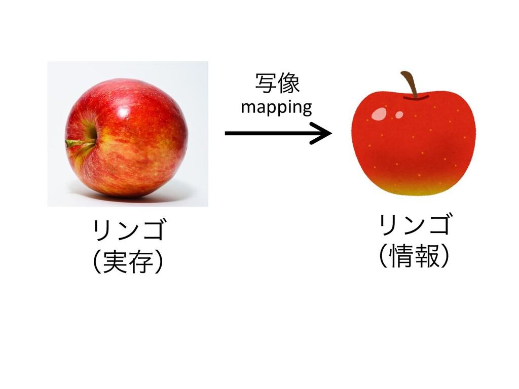 ࣸ૾ Ϧϯΰ ʢ࣮ଘʣ Ϧϯΰ ʢใʣ mapping