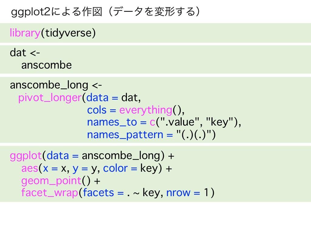 anscombe_long <- pivot_longer(data = dat, cols ...
