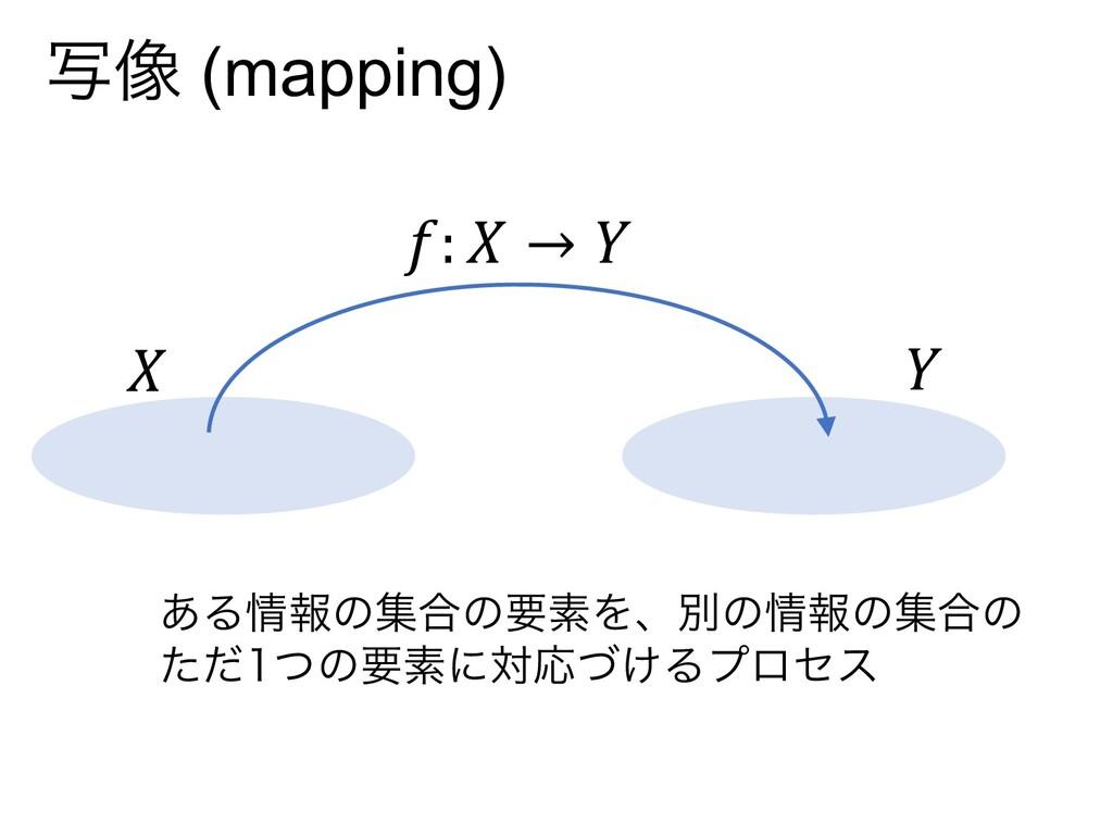 ࣸ૾ (mapping) 𝑓: 𝑋 → 𝑌 𝑋 𝑌 ͋Δใͷू߹ͷཁૉΛɺผͷใͷू߹ͷ ...