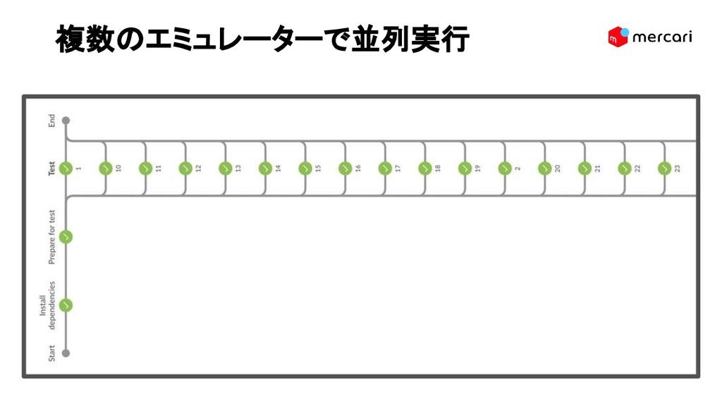 複数のエミュレーターで並列実行