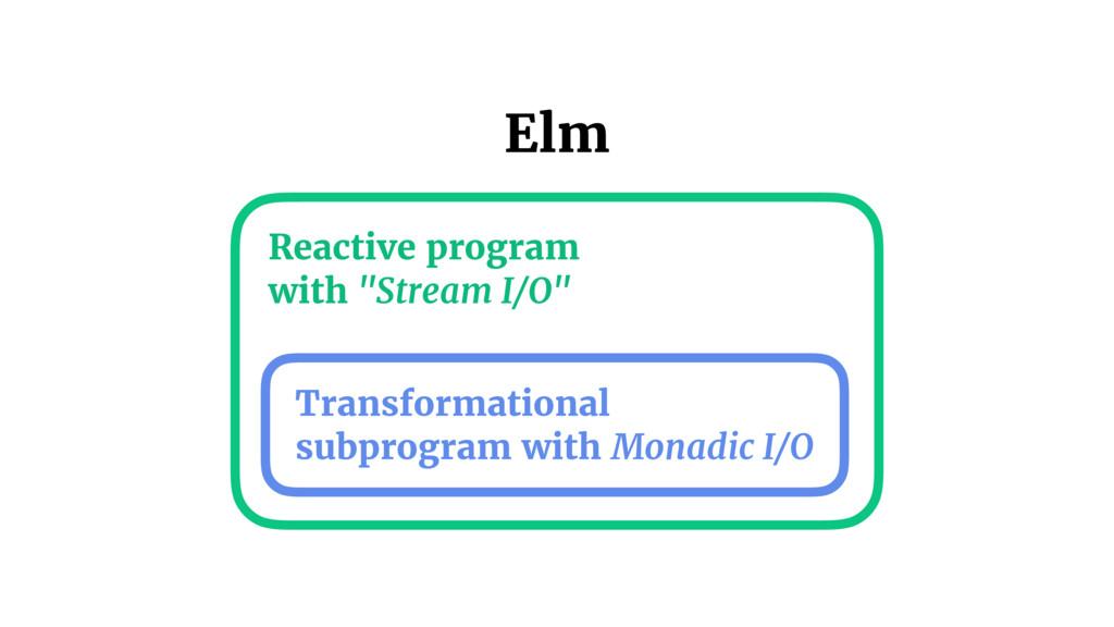 Transformational  subprogram with Monadic I/O ...