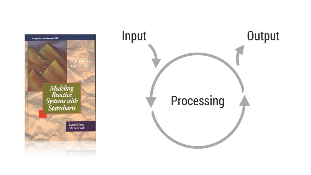 Input Processing Output