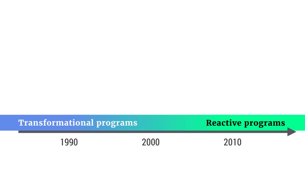 1990 Reactive programs Transformational program...
