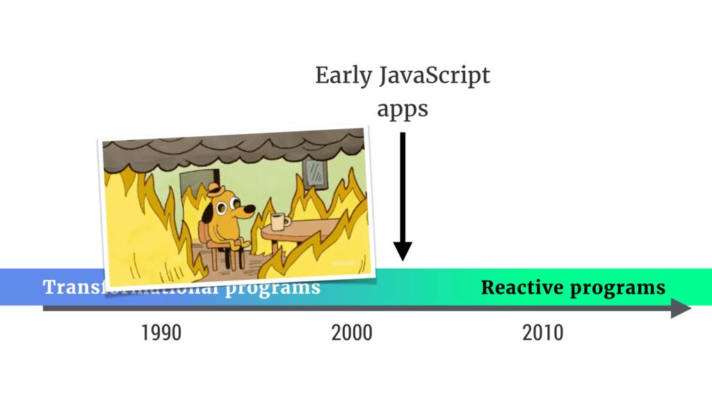 1990 Pascal FORTRAN BASIC C Reactive programs T...