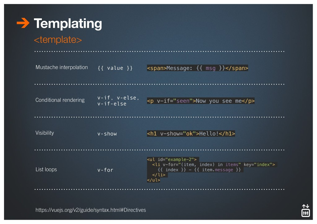 Mustache interpolation {{ value }} <span>Messag...