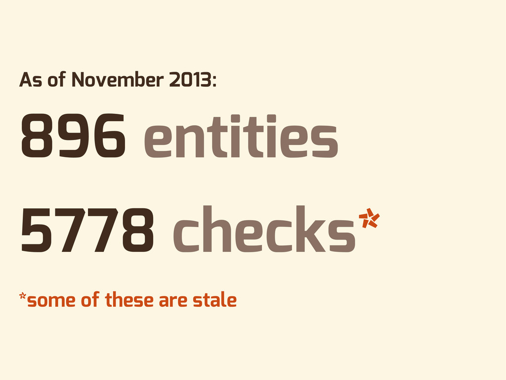 As of November 2013: 896 entities 5778 checks* ...