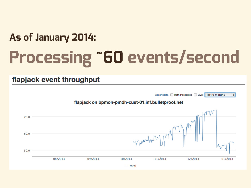As of January 2014: Processing ~60 events/second