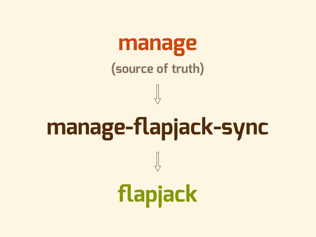 manage (source of truth) Ὃ manage-flapjack-sync ...