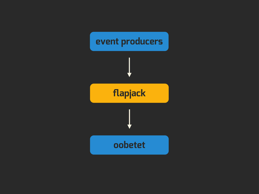 event producers flapjack oobetet
