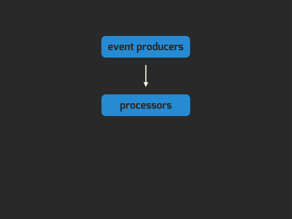 event producers processors