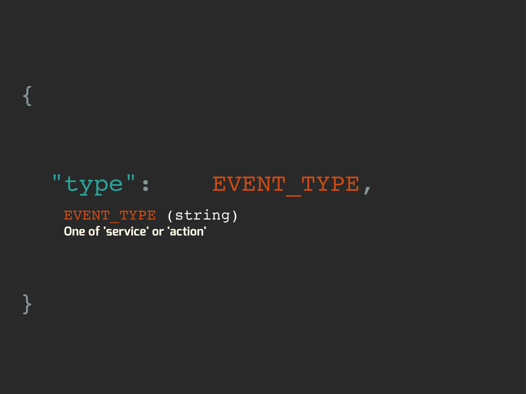 "{ ""type"": EVENT_TYPE, } EVENT_TYPE (string) One..."
