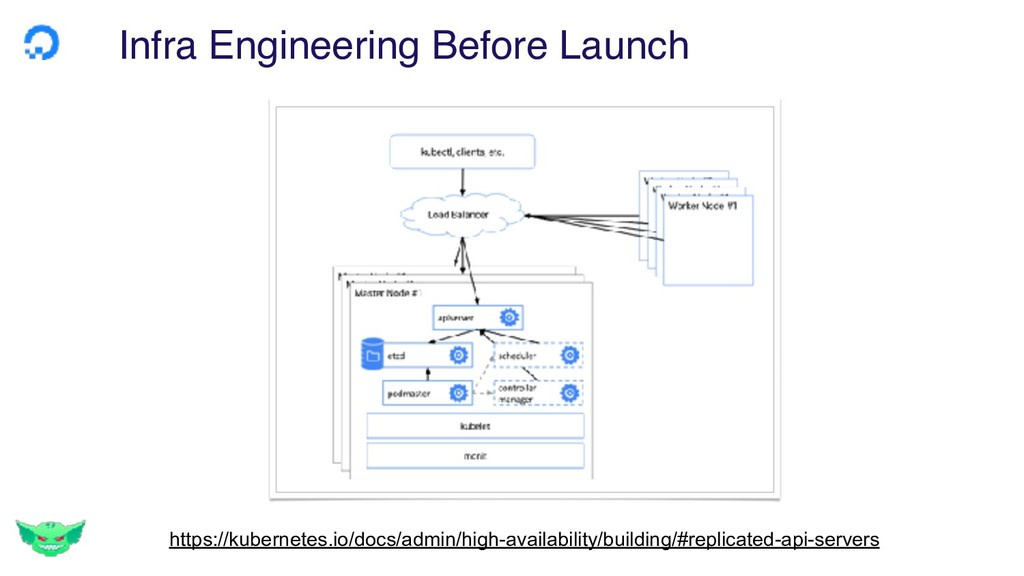 Infra Engineering Before Launch https://kuberne...