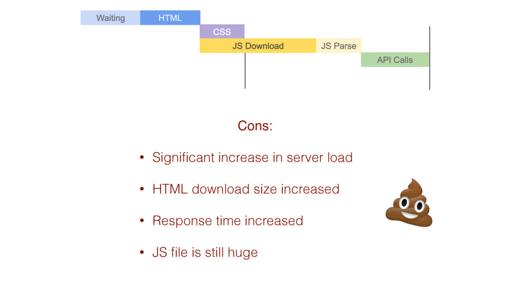 Cons: • Significant increase in server load • HT...