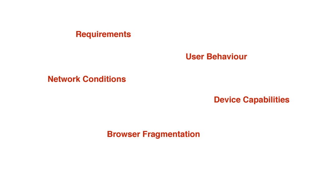 Requirements User Behaviour Network Conditions ...
