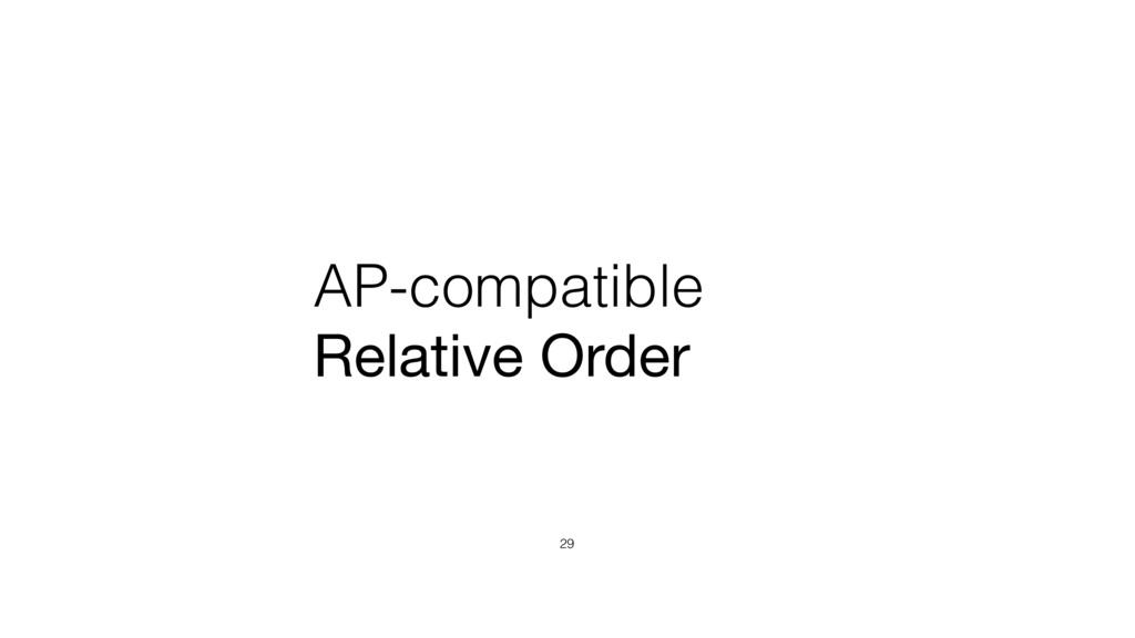 AP-compatible Relative Order 29