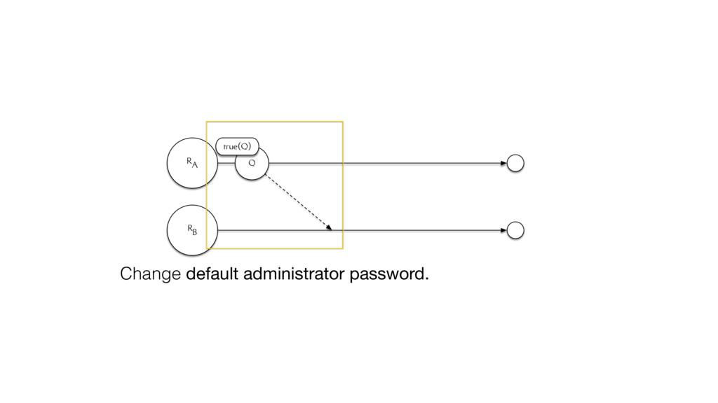 RA RB Q true(Q) Change default administrator pa...