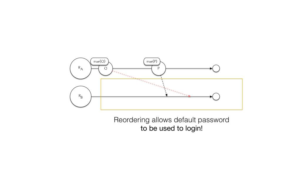 RA RB Q true(Q) P true(P) Reordering allows def...