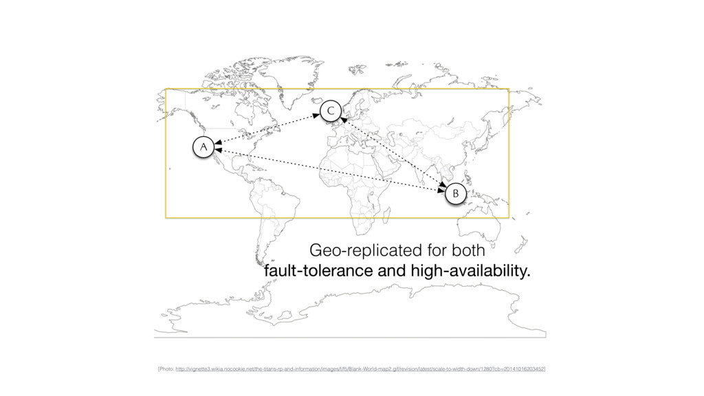 A B C Geo-replicated for both fault-tolerance a...