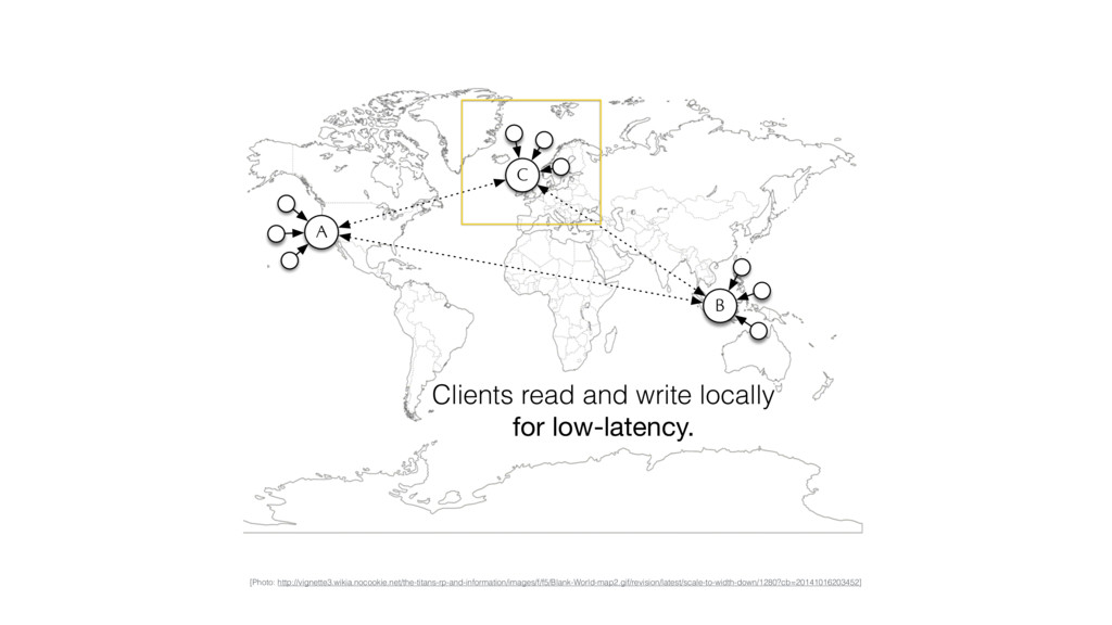 A B C Clients read and write locally for low-la...