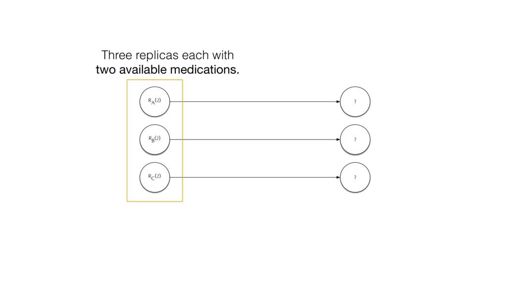 RA(2) RB(2) ? ? RC(2) ? Three replicas each wit...