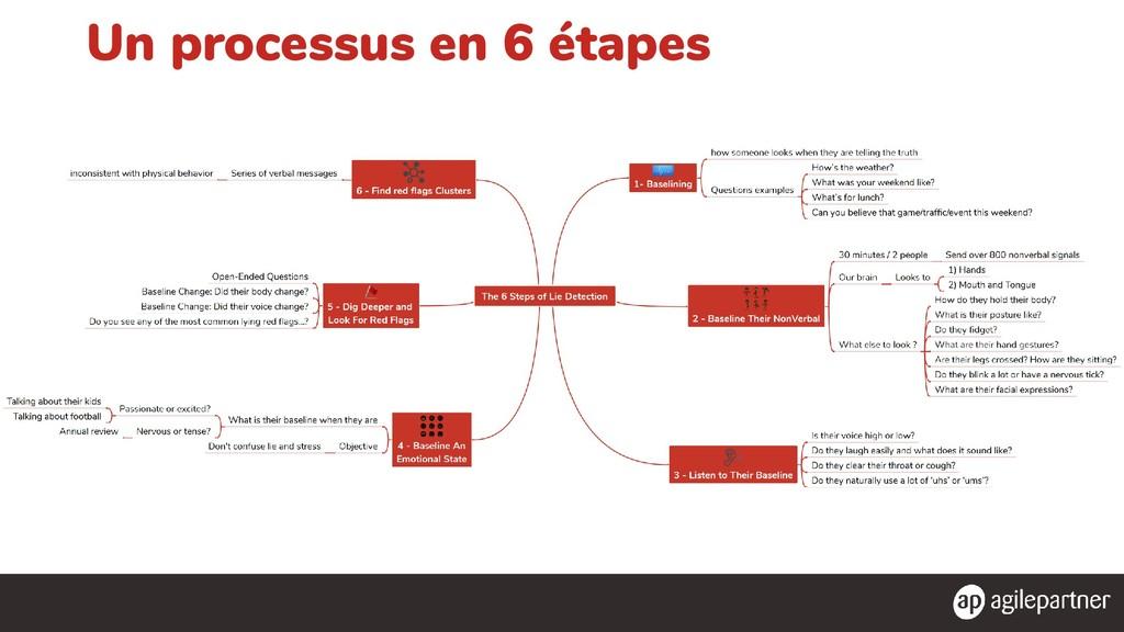 Un processus en 6 étapes