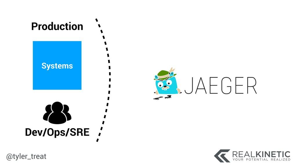 @tyler_treat Dev/Ops/SRE Systems Production