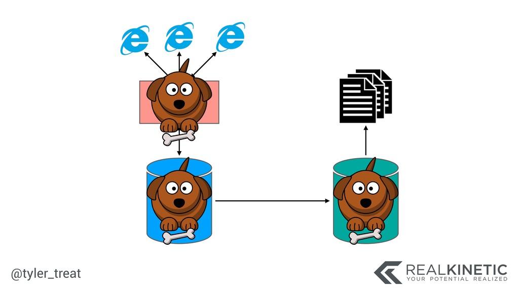 @tyler_treat Transactional DB App Server Repor...