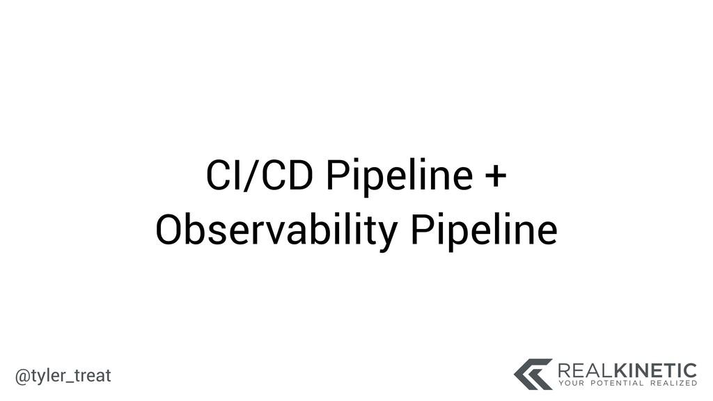 @tyler_treat CI/CD Pipeline + Observability Pi...