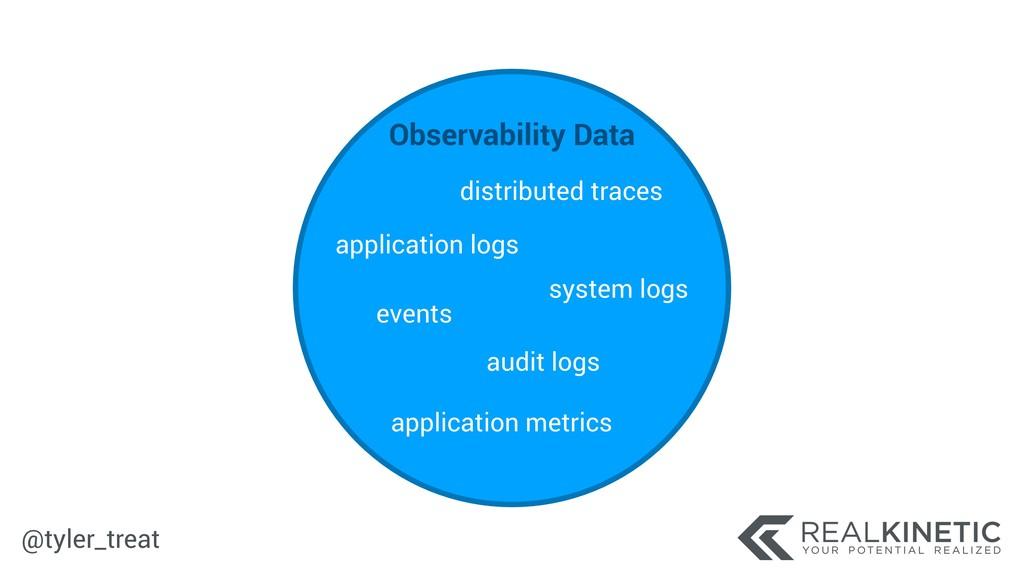 @tyler_treat  Observability Data application l...