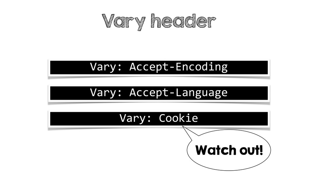 Vary header Vary: Accept-Encoding Vary: Accept-...