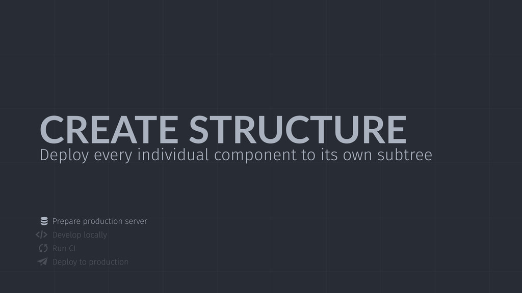 CREATE  STRUCTURE Deploy every individual compo...