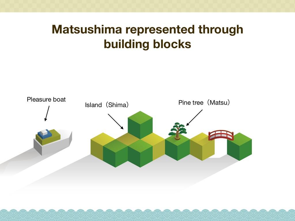 Matsushima represented through building blocks ...
