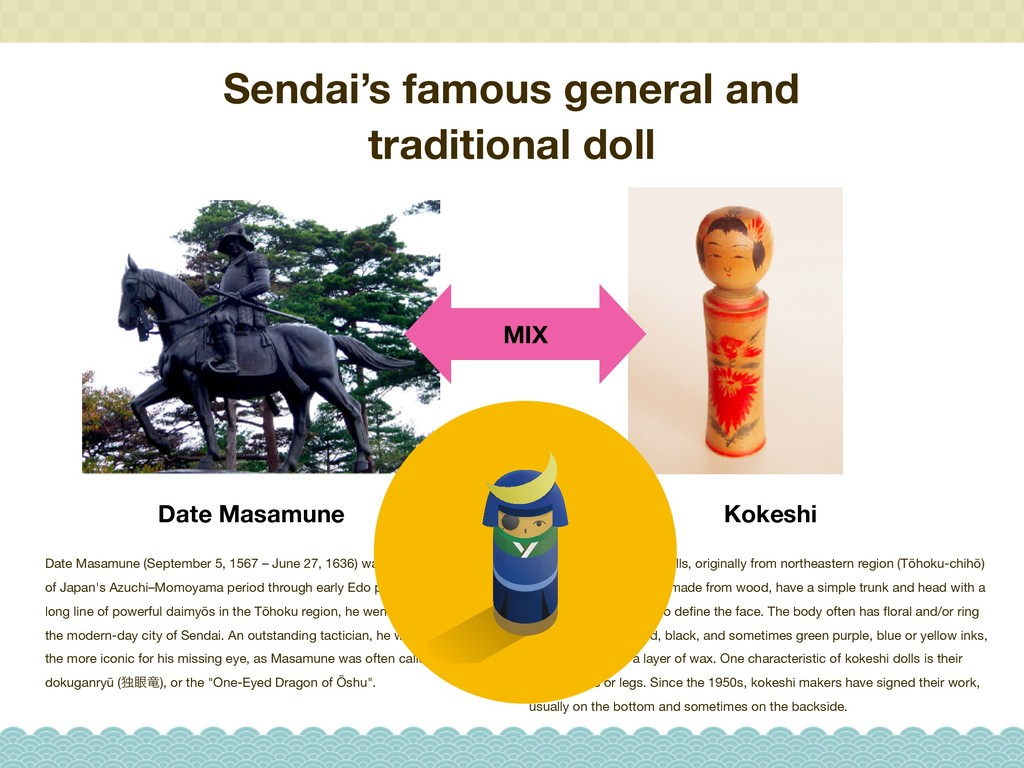 Sendai's famous general and traditional doll Da...