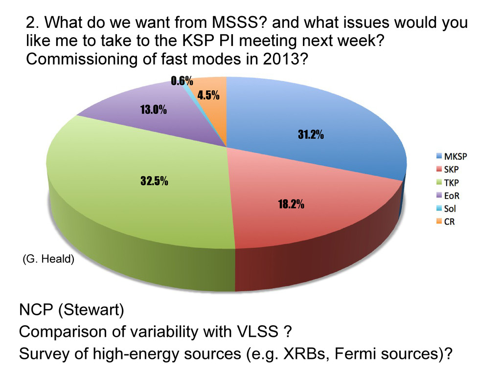 2. What do we want from MSSS? and what issues w...
