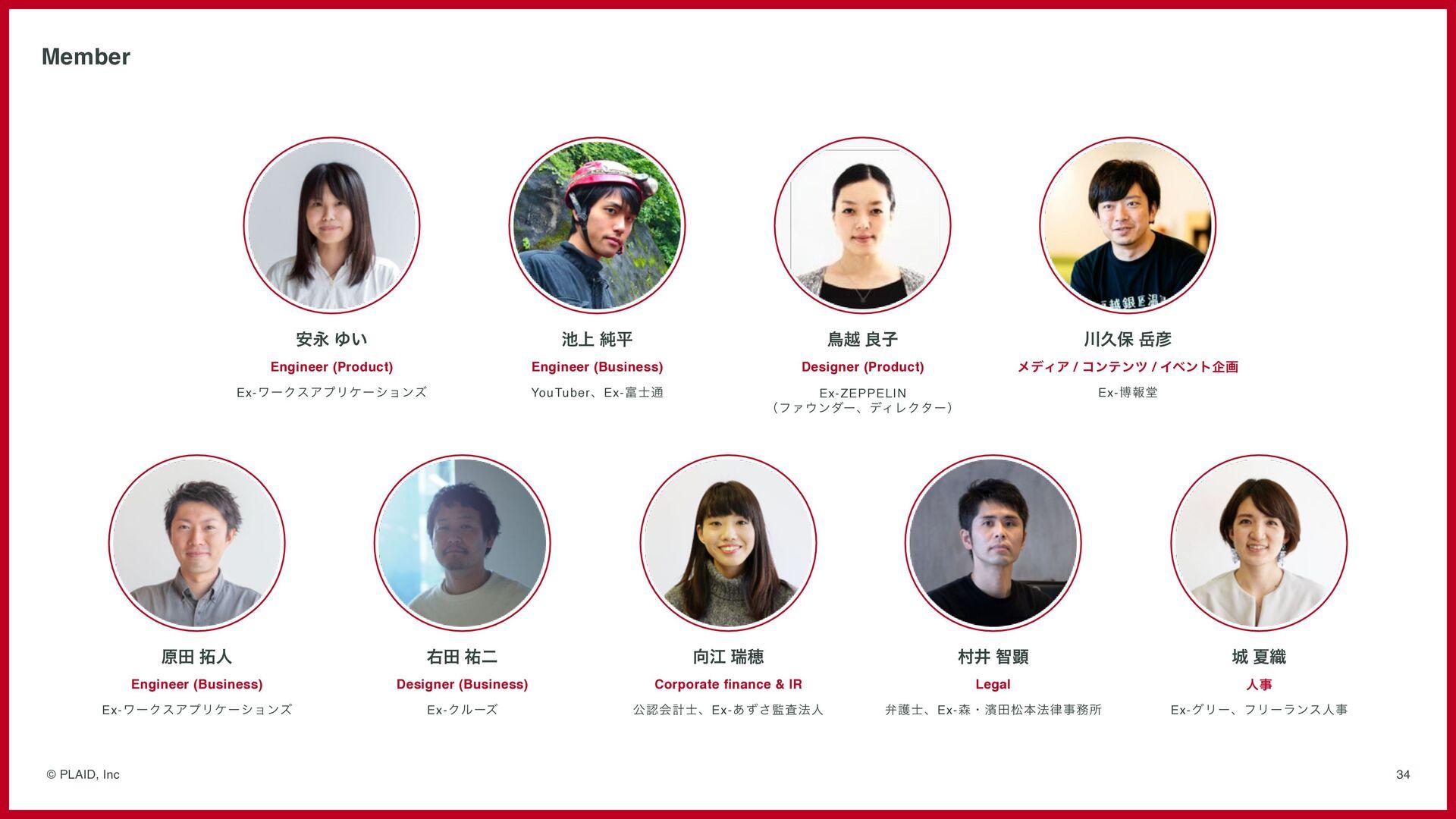 34 Member © PLAID, Inc 倉橋 健太 代表取締役 CEO Ex-楽天 柴⼭...