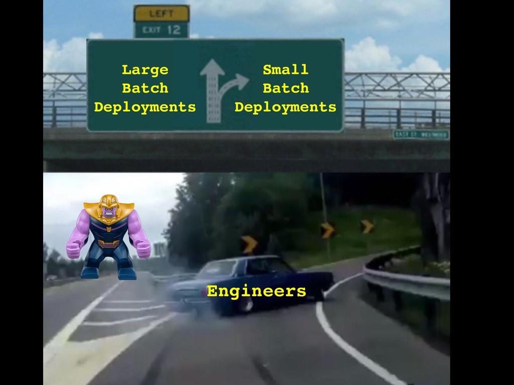 Large Batch Deployments Small Batch Deployments...