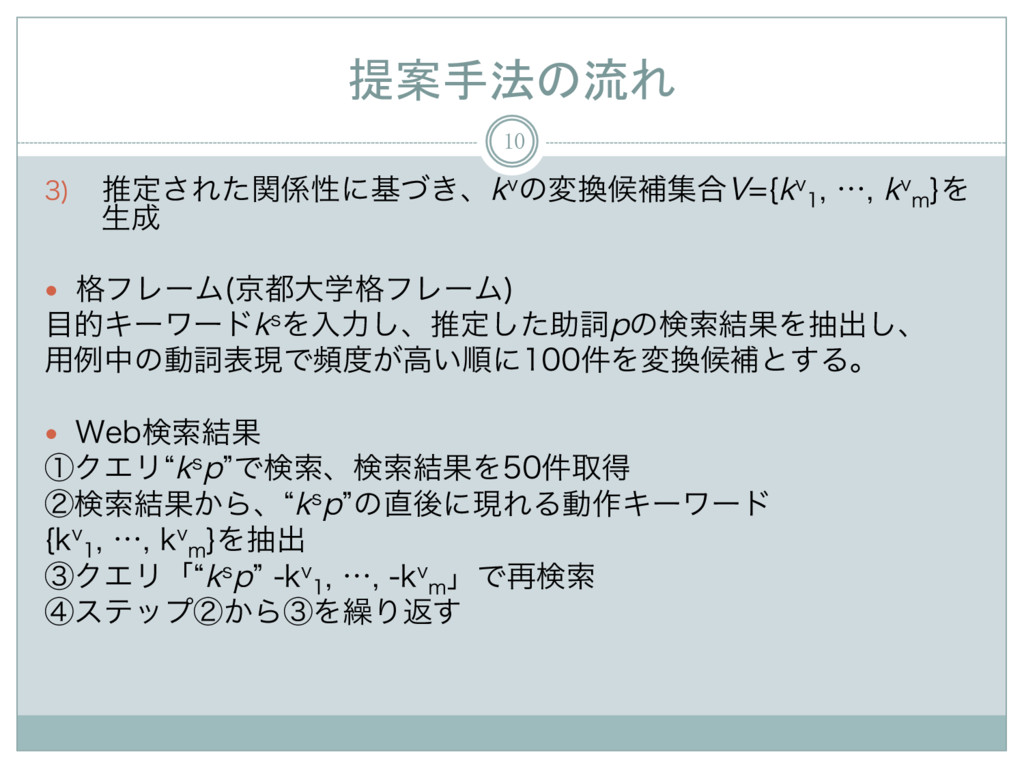 提案手法の流れ 10   ਪఆ͞Εͨؔੑʹج͖ͮɺLWͷมީิू߹7\LW  ...