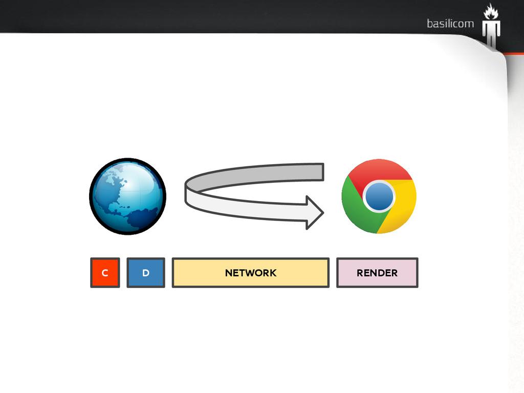 RENDER C NETWORK D