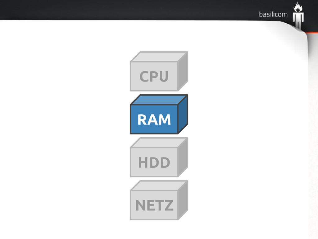 CPU RAM HDD NETZ
