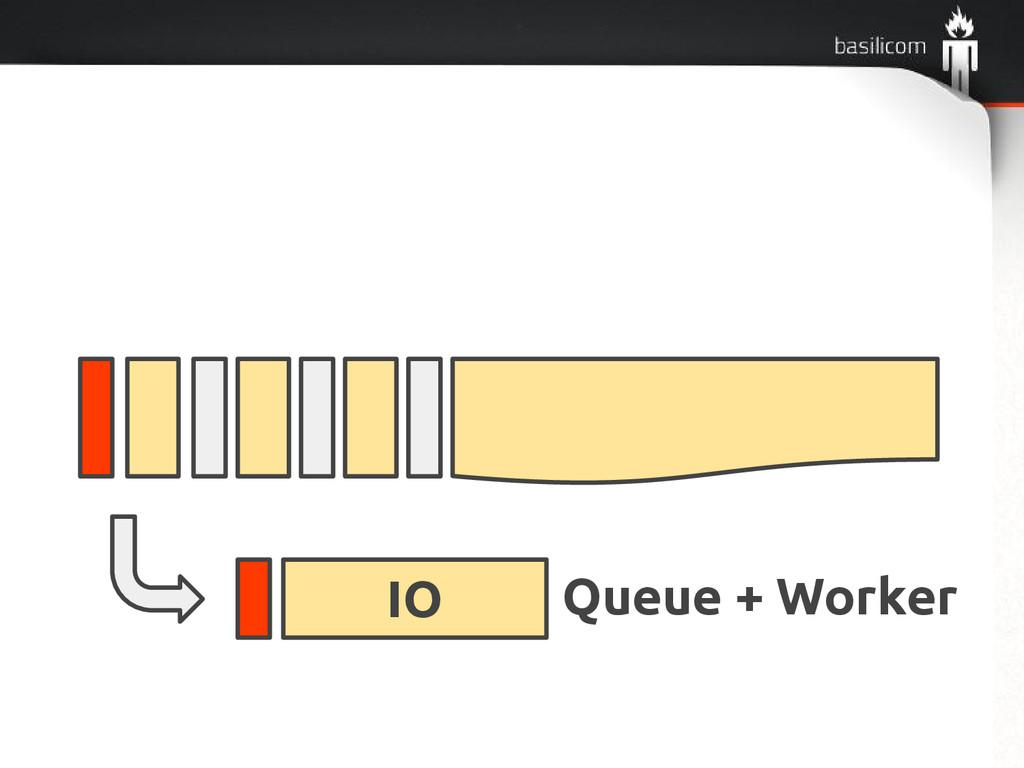 IO Queue + Worker