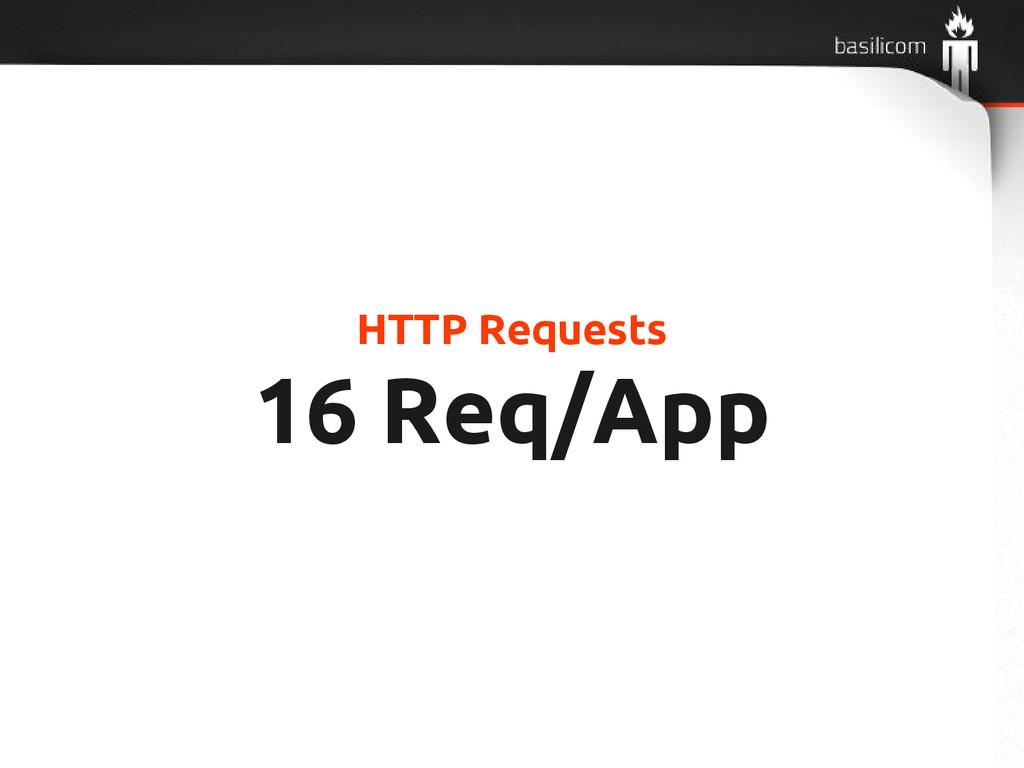 HTTP Requests 16 Req/App