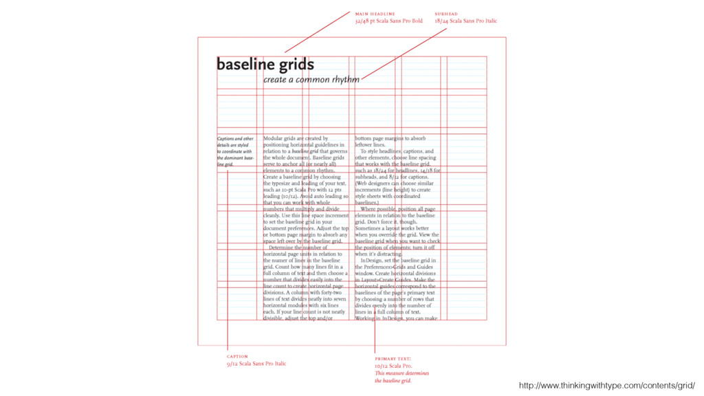 http://www.thinkingwithtype.com/contents/grid/