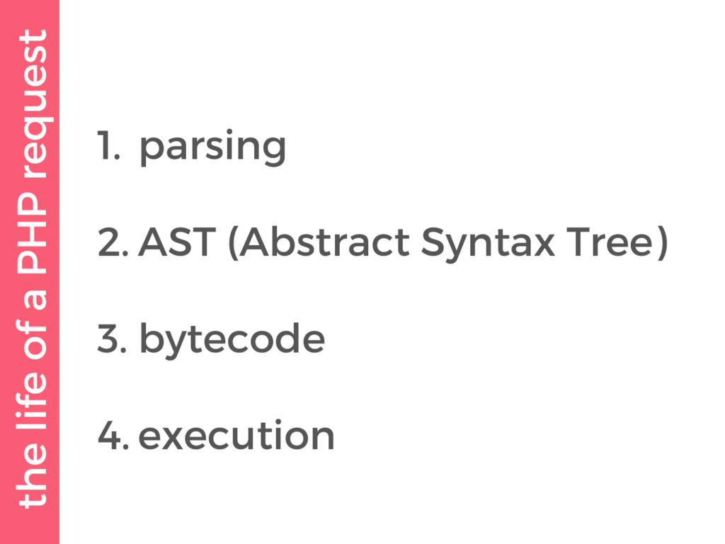 the life of a PHP request 1. parsing 2. AST (Ab...