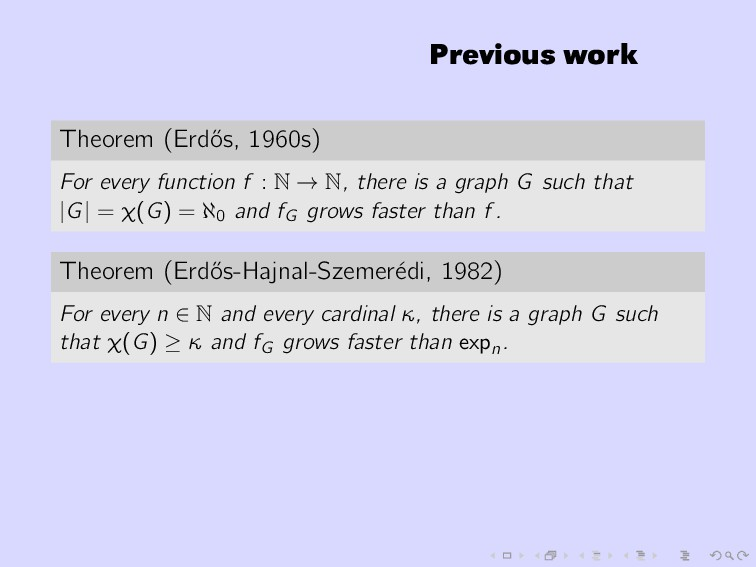 Previous work Theorem (Erd˝ os, 1960s) For ever...
