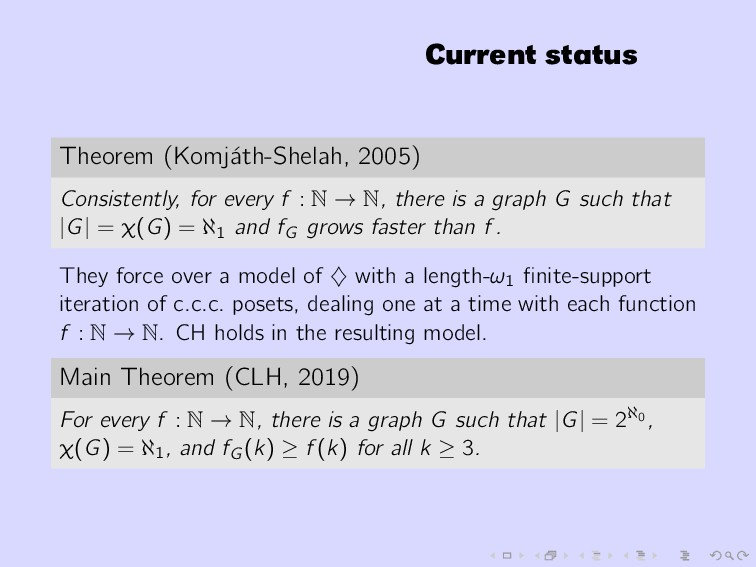 Current status Theorem (Komj´ ath-Shelah, 2005)...