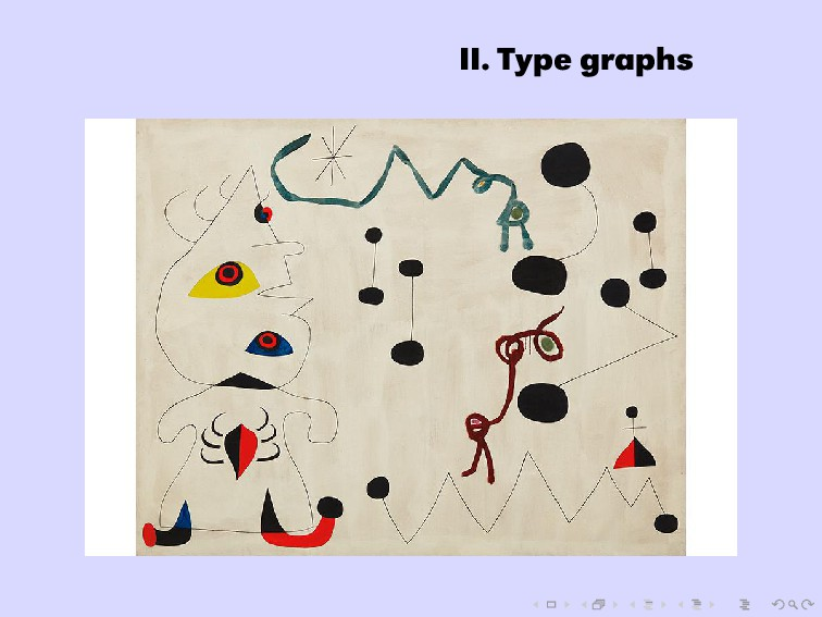 II. Type graphs