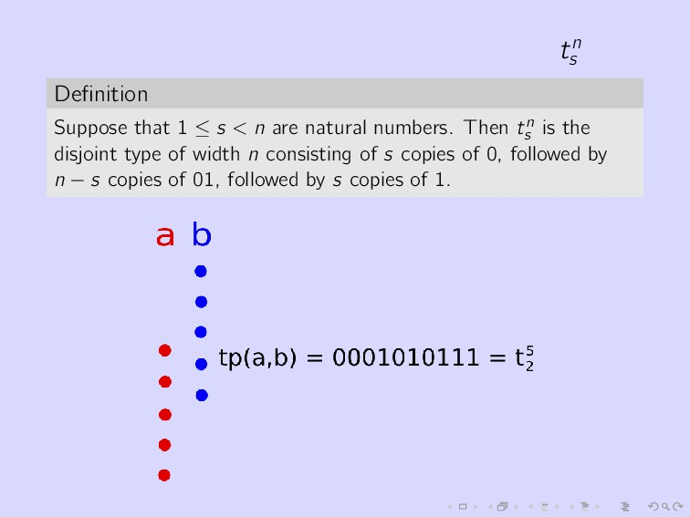 tn s Definition Suppose that 1 ≤ s < n are natur...