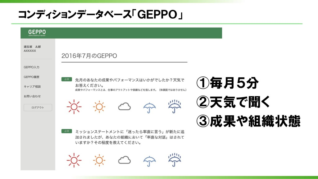 コンディションデータベース「GEPPO」 ①毎月5分 ②天気で聞く ③成果や組織状態